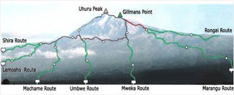 Kilimanjaro routes map
